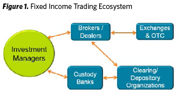 Reddit fixed income options trading