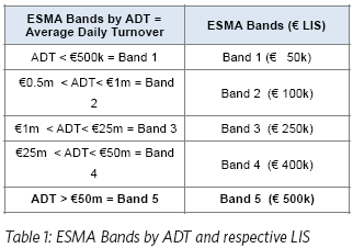 table-1-esma-bands-by-adt-and-respective-lis
