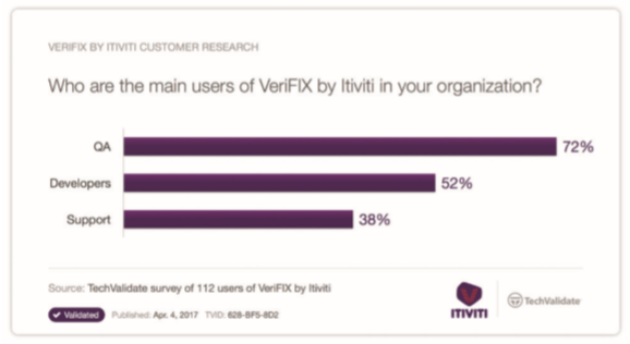 who-are-the-main-users-of-verifix